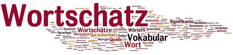Kỹ năng nói tiếng Đức - Từ vựng